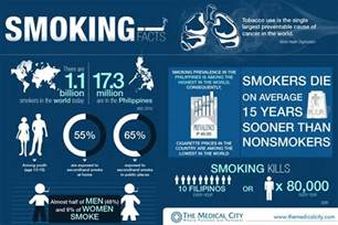 second hand smoke facts picture 10