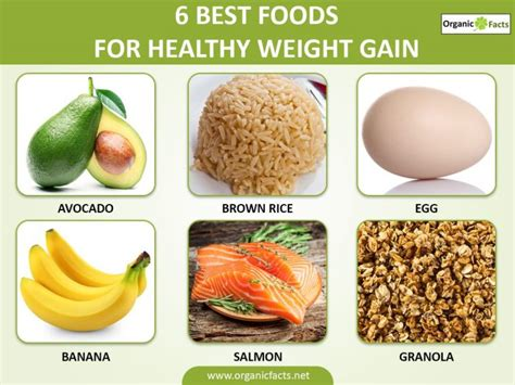 foods to gain weight picture 14