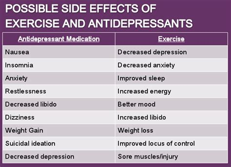 depression medication that helps weight loss picture 2
