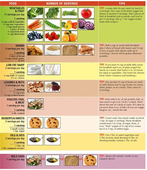 carbohydrates in diabetic diet picture 6