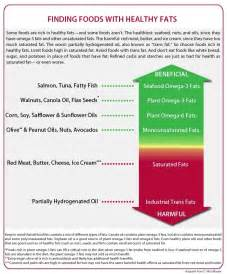 Cholesterol at risk charts picture 11