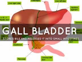 70 atkins bladder diet gall picture 11