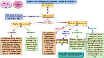 nursing concept gerontological chronic pain picture 14