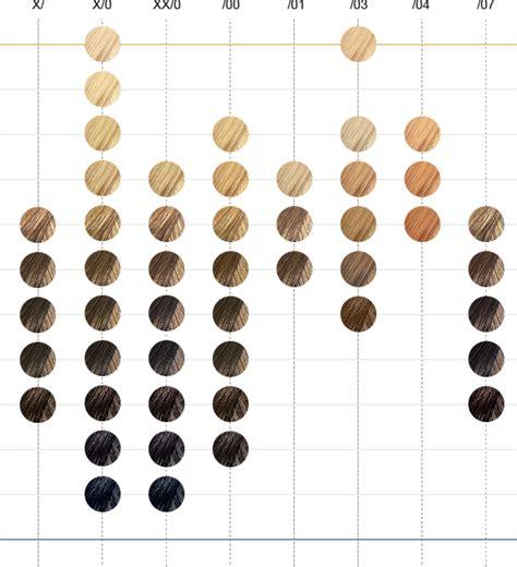 wella koleston perfect shade charts picture 6