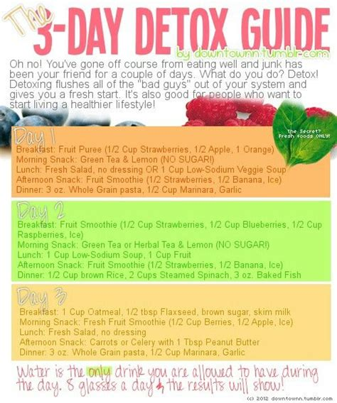 best over counter detox to jumpstart weight loss picture 3