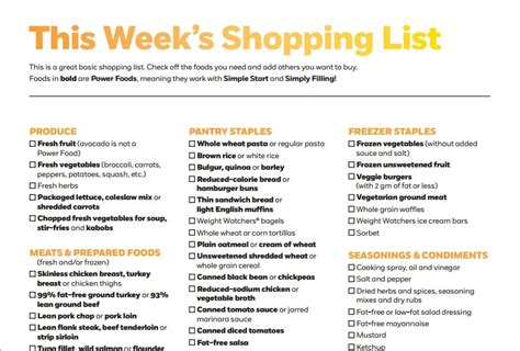 free weight loss shopping list picture 11