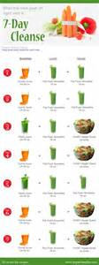 gnc 7 day cleanse 2014 picture 10