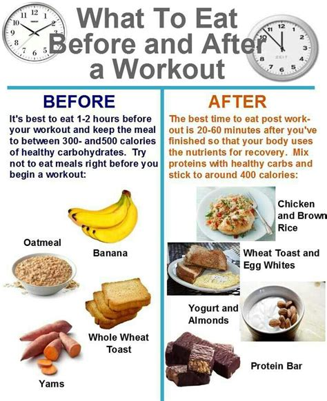 diet recipies and fitness instructions picture 23