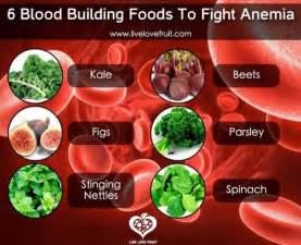 anemia diet picture 9