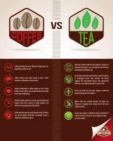 green coffee vs green tea picture 2