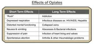 herbal drugs that produce opiate effects picture 11
