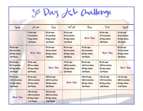 burning inside stomach on 24 day challenge picture 4