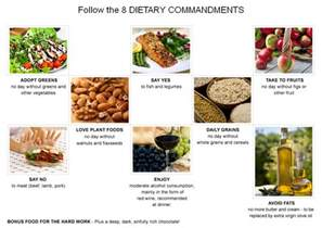 testosterone promoting diet picture 3
