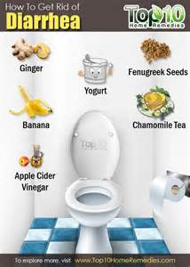 will yogurt help irritable bowel syndrome picture 10