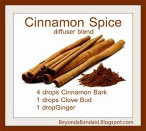 low libido essential oil recipe picture 10