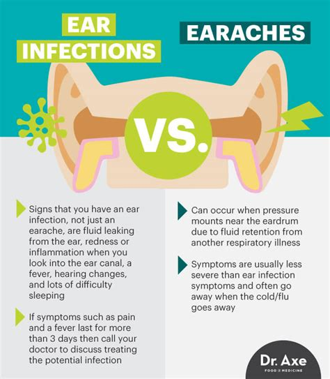 ear infection pain relief picture 3