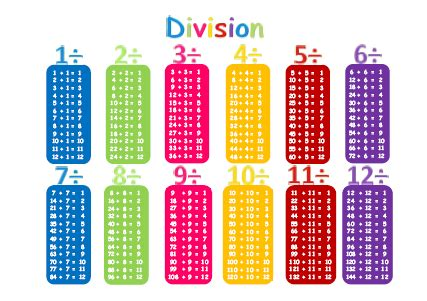 division picture 1