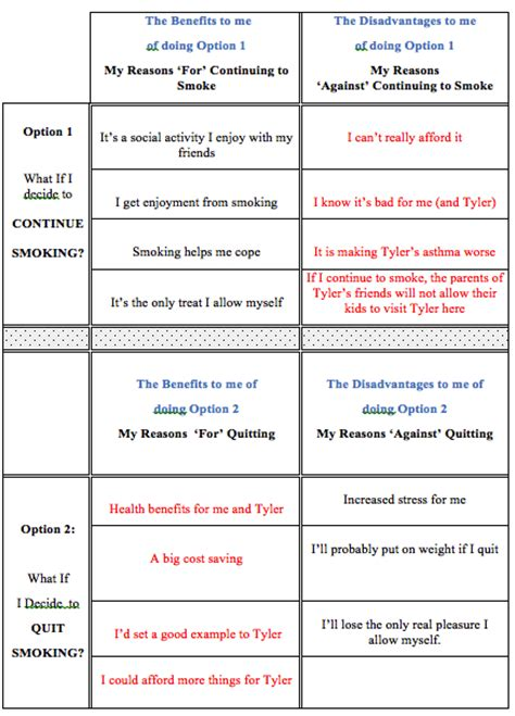 quit smoking chart picture 3