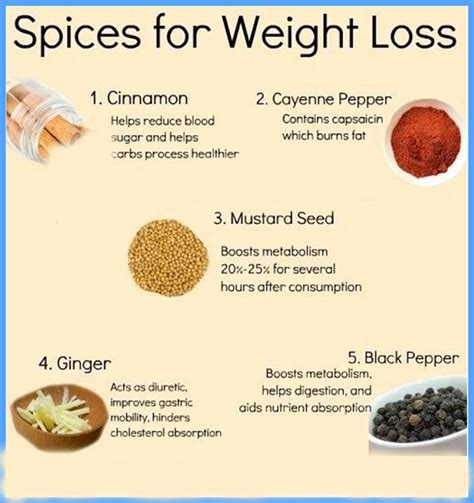 weight loss and cayenne pepper picture 6