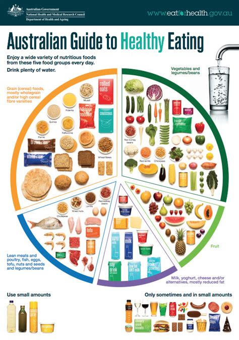 breads and cereals-australian dietary guidelines picture 3