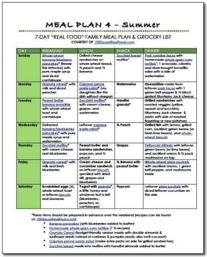 free on line easy diet menus picture 7