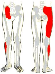 relief for si joint pain picture 9