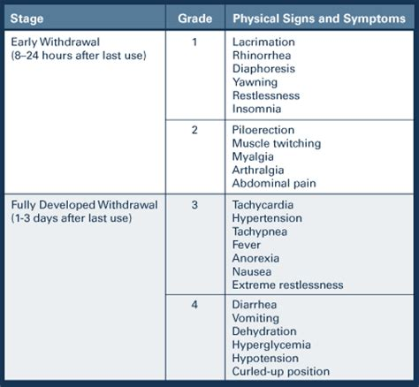 chinese medicine opioid withdrawal picture 14