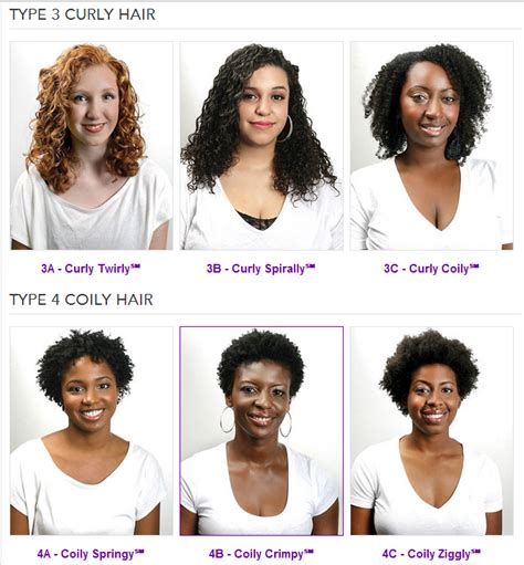 curly hair types picture 10