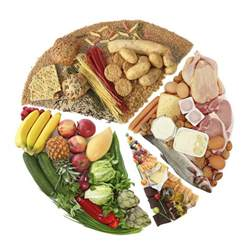 balanced nutritional diet picture 13