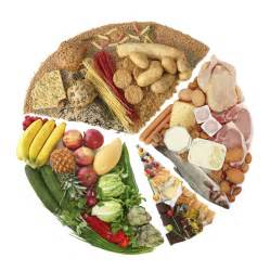 allergy rotation diet picture 10