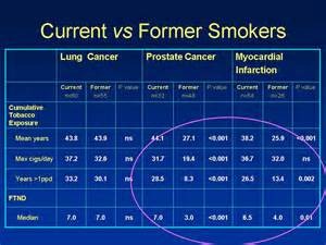 dr no quit smoking results picture 9