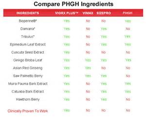 phgh review picture 6