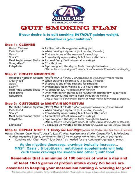 stop smoking plan picture 6