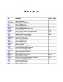 html tag list bangla picture 2