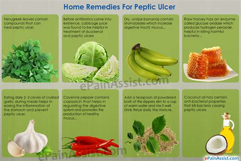 ulcer pain relief picture 2