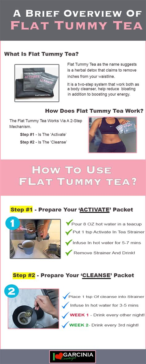 reviews of flat tummy tea picture 13