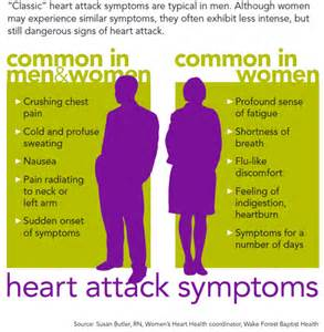 tired yawning muscle aches heart palpitations symptoms picture 3
