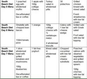 celebrity fit club diet picture 1