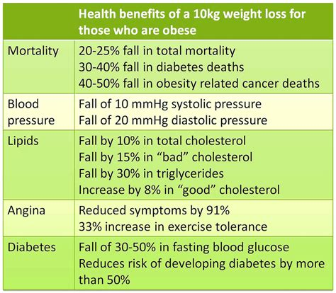 weight loss benefits of cloves picture 1