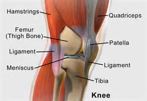 sudden joint pain picture 9