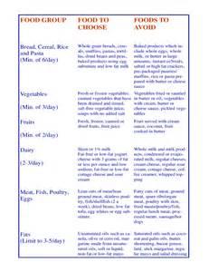 cardiac diet plan picture 14