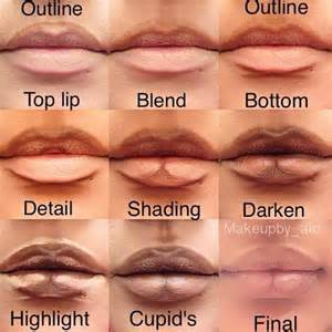 what kind of lip gloss can make your h whiter picture 15