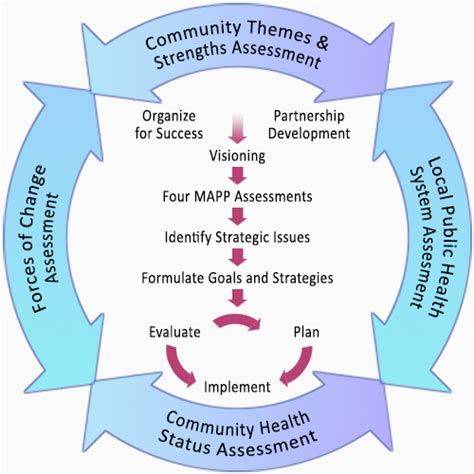 community health systems professional services picture 21