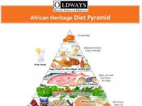 african american diet picture 3