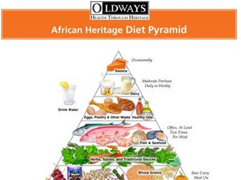 african diet picture 3