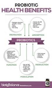 benefits of taking probiotics libido picture 2