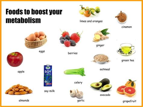increased metabolism weight loss picture 7