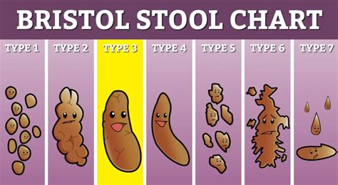 causes of loose bowels picture 5