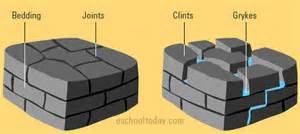 carbonation effect on joints picture 2