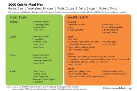 1500 calories a day diet plan picture 8
